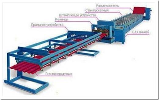 Станок для производства металлочерепицы