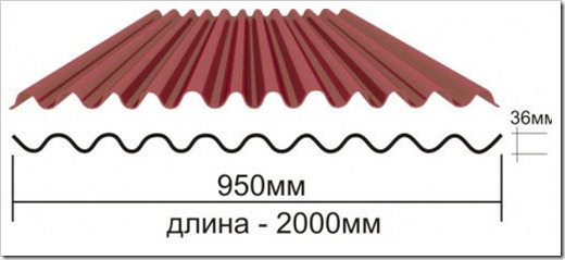 Расчет ондулина на крышу
