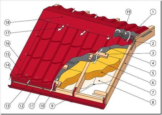 Расчет пароизоляции для крыши