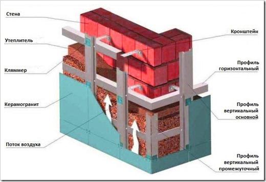 Техническая подготовка поверхности