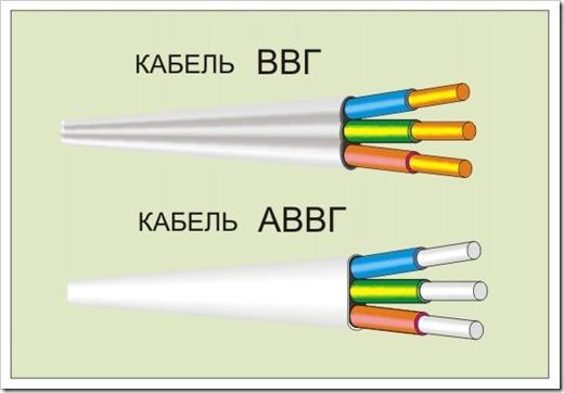 Кабель АВВГ