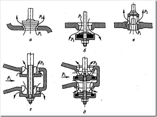 Устройство газового редуктора давления газа
