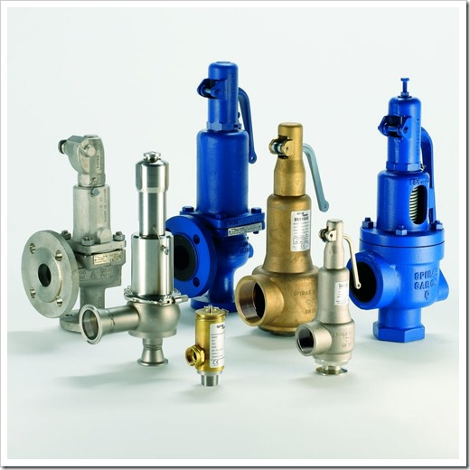 Классификация предохранительного клапана по типу нагрузки